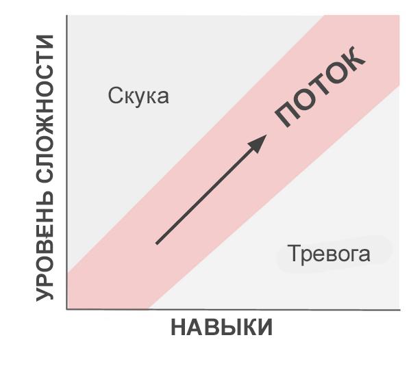 samoorganizaciya-03-zdorovo