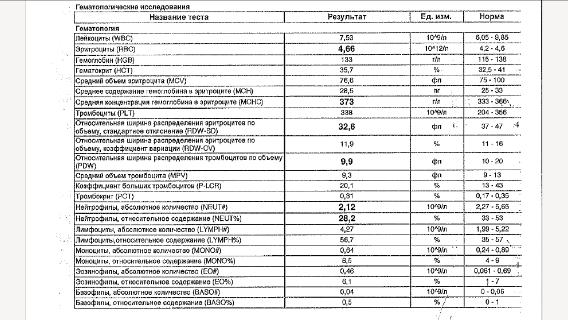 kak-nayti-horoshego-pediatra