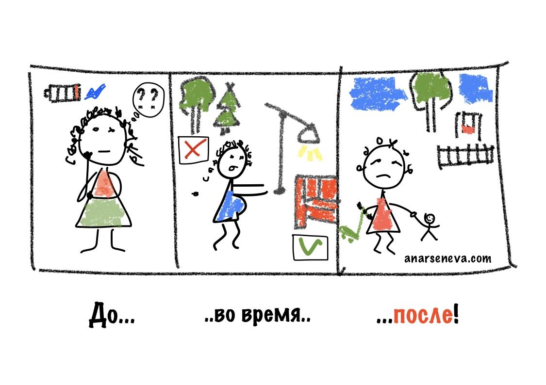 anarseneva.com-ustalost-02